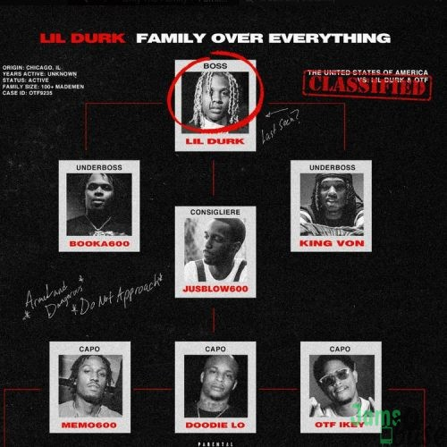 Download Only The Family & Lil Durk Ft. Polo G – Career Day