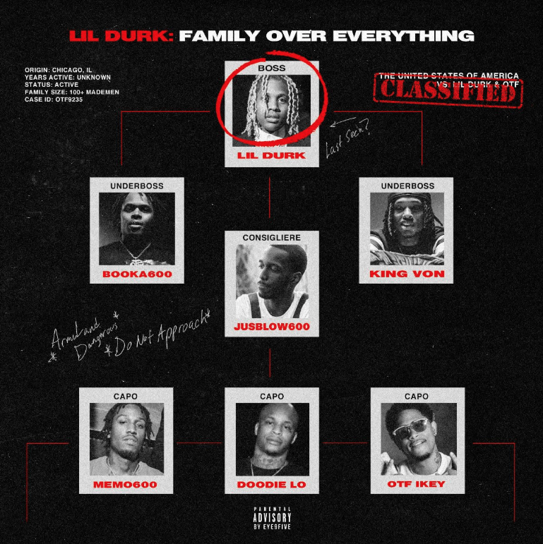 ALBUM: Lil Durk – Family Over Everything